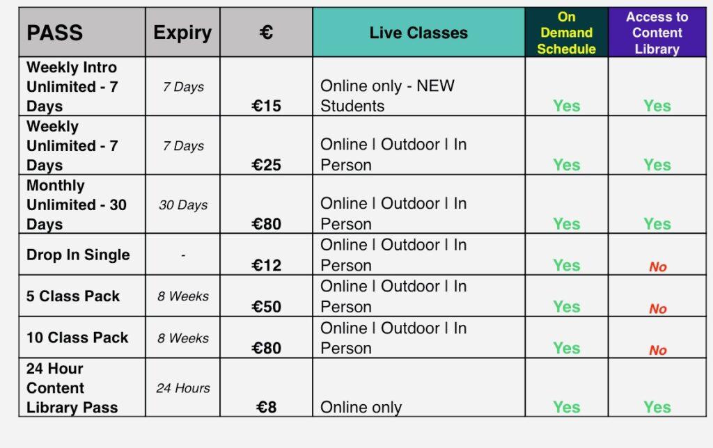 MANDALA YOGA CLASS PASSES
